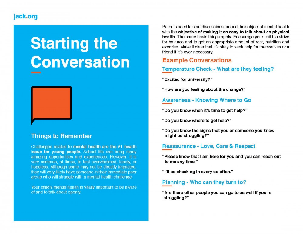 Starting the conversation document